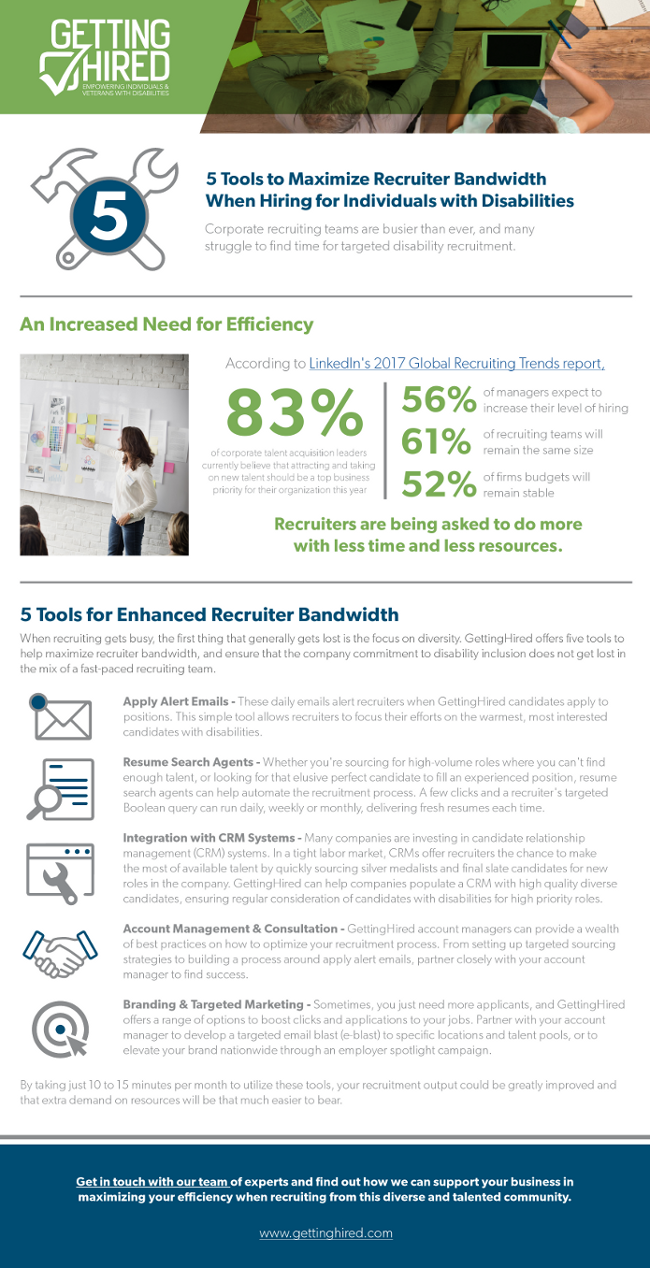 5-Tools-Enhanced-Recruiter-Bandwidth